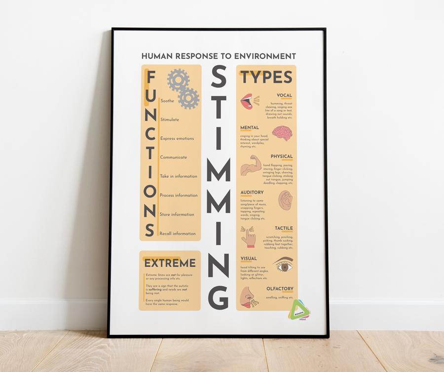 Stimming Poster