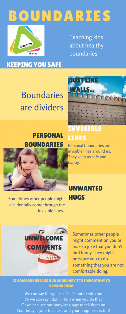 This infograph teaches kids about healthy boundaries