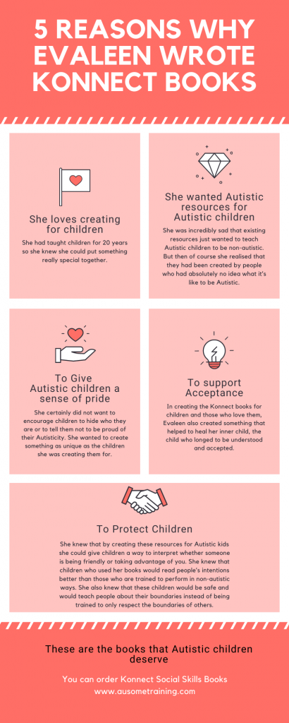 5 reasons why Evaleen created these resources for Autistic children